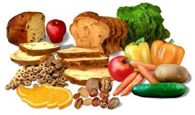 Правильно распределить питание похудении как при