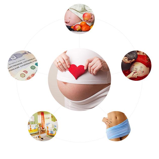 Беременность и здоровье