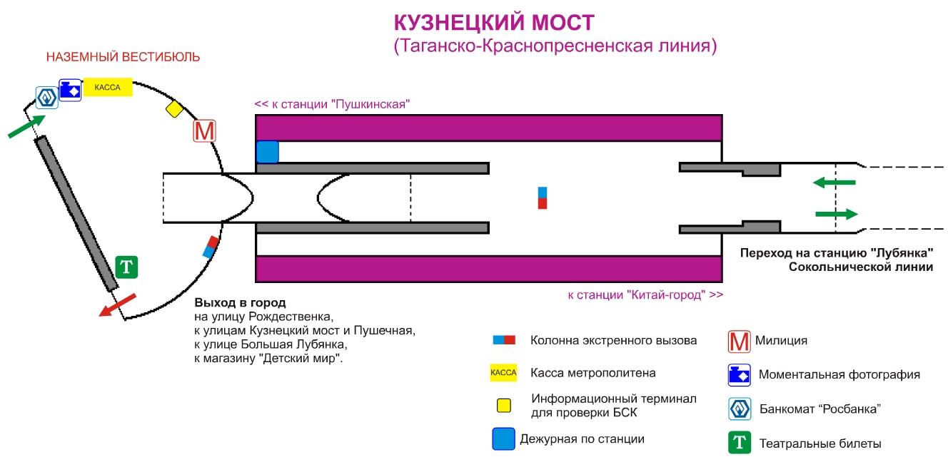 Станция метро Кузнецкий Мост.